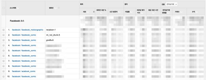 모든_트래픽_-_Google_Analytics