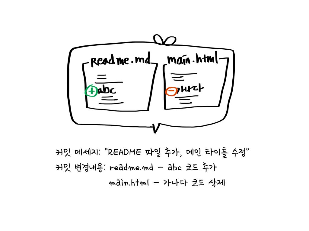 토끼와 거북이- image.010