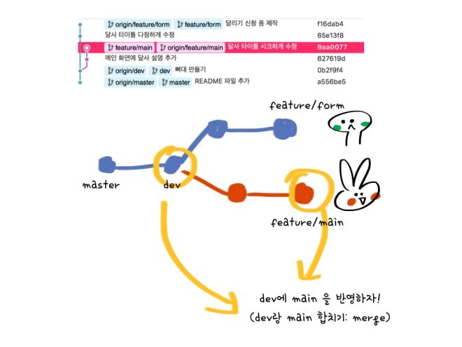 토끼와 거북이- image.018